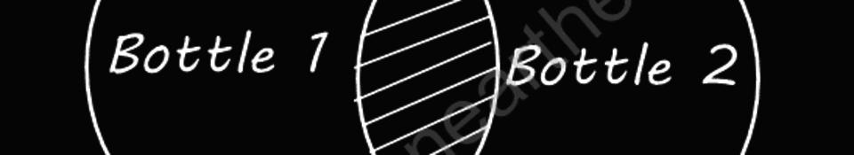 Venn Diagram Wine Card